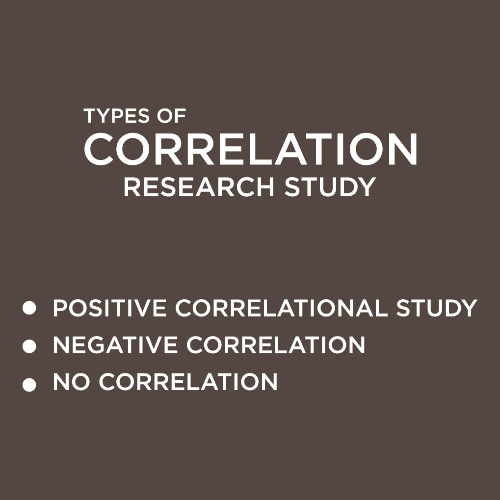 Definition Correlational Study
